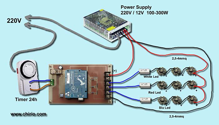 Schema Collegamento Luci Diurne : Schema elettrico per luci led collegamento